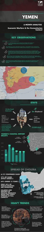 prez yemen