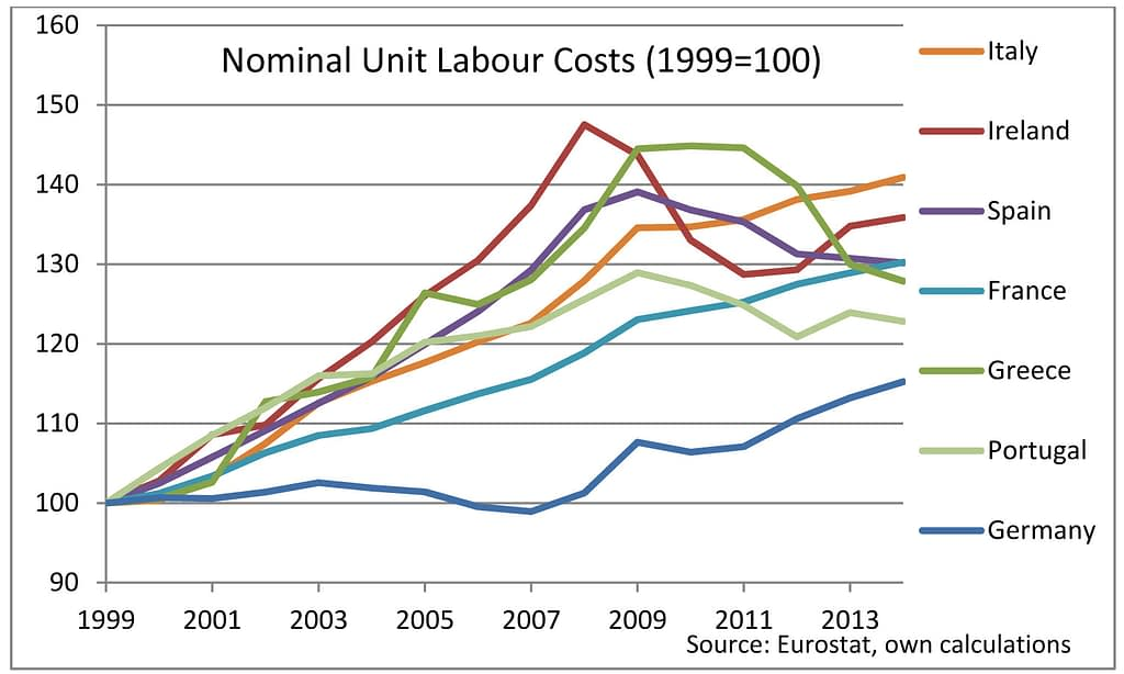 Microsoft Word - Eurozone Rebalancing from reality to myth.docx