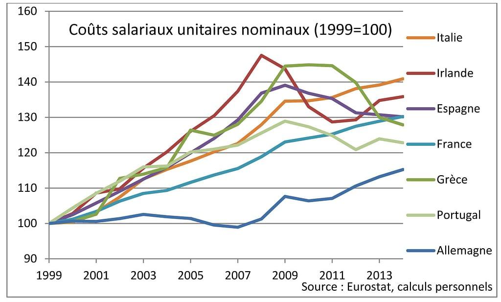 Microsoft Word - Normalisation de la zone euro de la réalité a